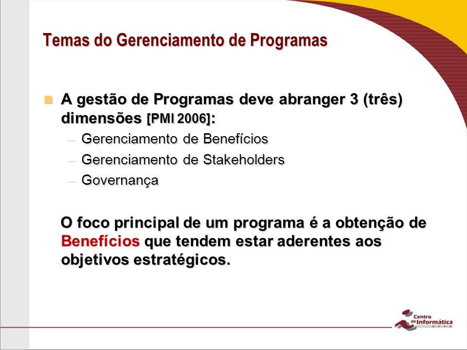 Temas do Gerenciamento de Programas A gestão de Programas deve abranger 3 (três) dimensões [PMI 2006] : A gestão de Programas deve abranger 3 (três) d