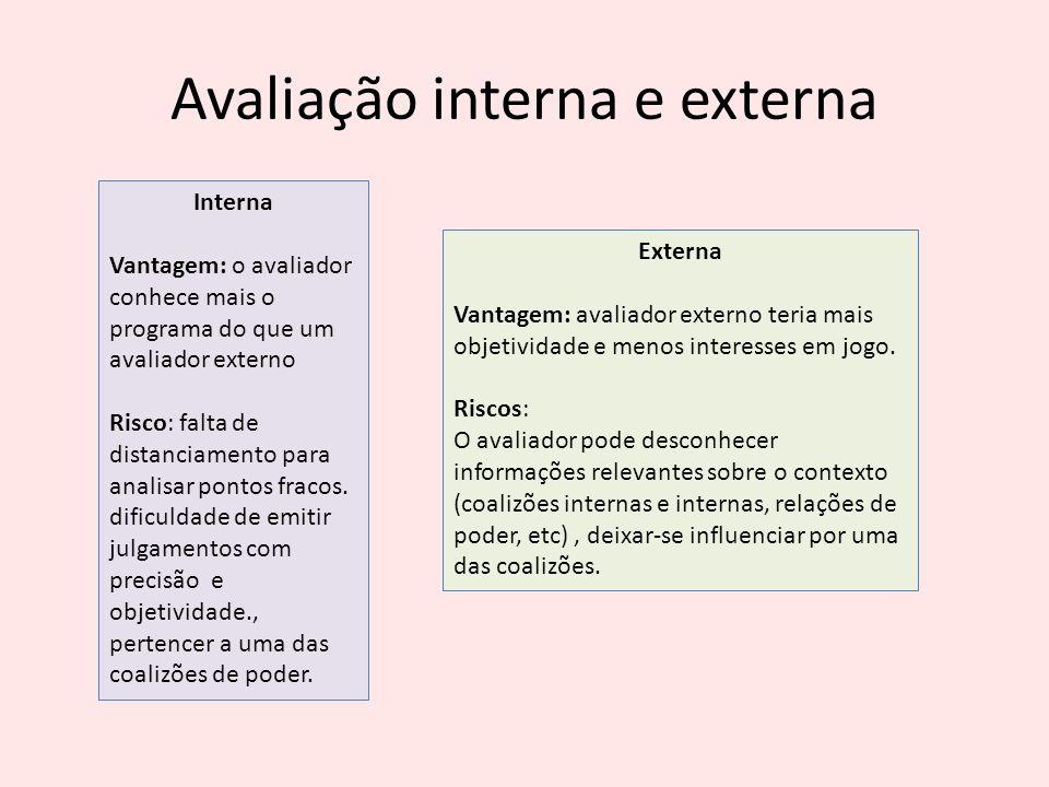 Avaliação interna e externa Interna Vantagem: o avaliador conhece mais o programa do que um avaliador externo Risco: falta de distanciamento para anal