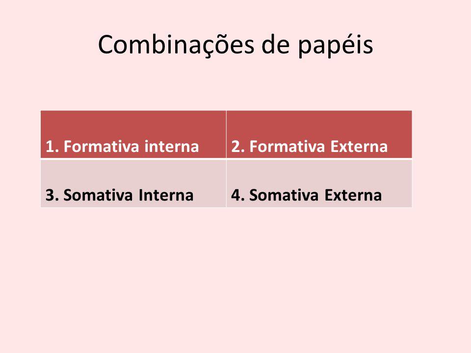 Combinações de papéis 1. Formativa interna2. Formativa Externa 3. Somativa Interna4. Somativa Externa