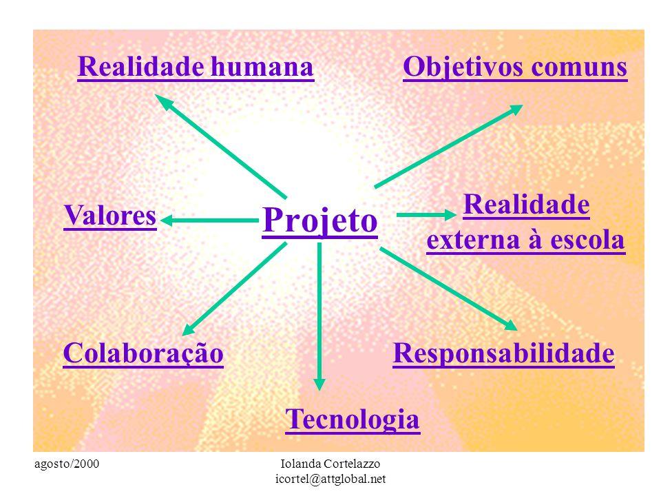 """agosto/2000Iolanda Cortelazzo icortel@attglobal.net Projeto """"O projeto não é uma simples representação do futuro, do amanhã, do possível, de uma idéia"""