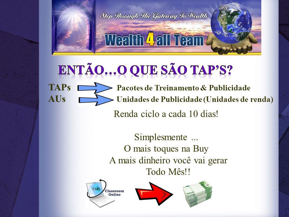 TAPs Pacotes de Treinamento & Publicidade AUs Unidades de Publicidade (Unidades de renda) TAPS Renda ciclo a cada 10 dias.