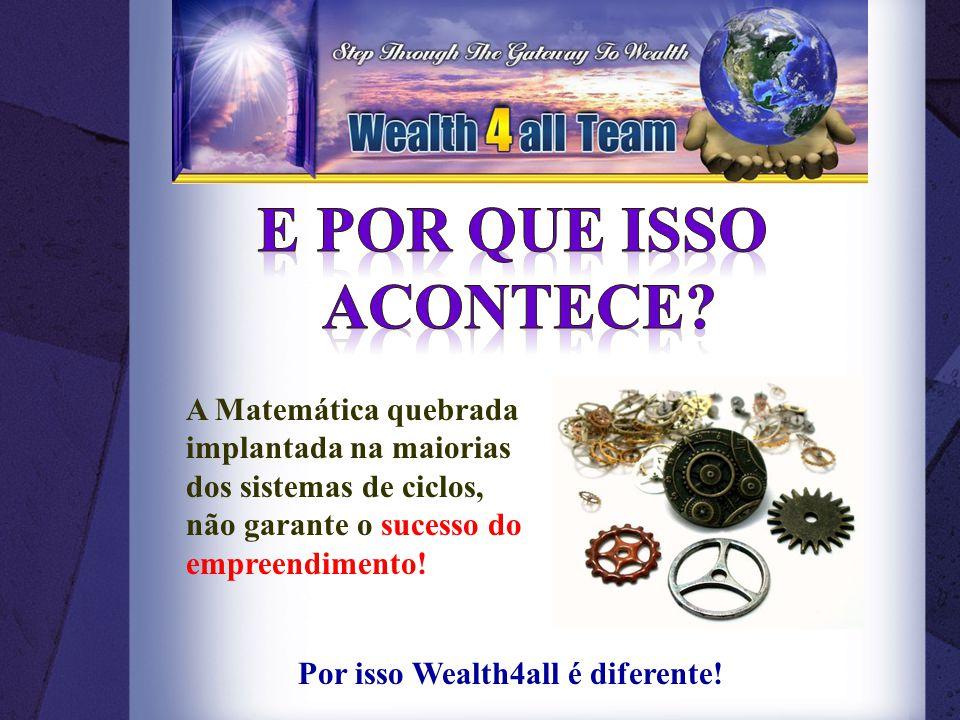 Wealth4all desenvolveu uma fórmula matemática que funciona como uma engrenagem perfeita, tornando o sistema uma Máquina poderosa que produz renda automaticamente.
