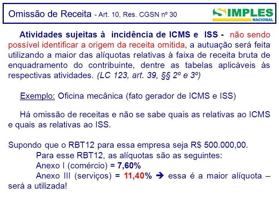 Omissão de Receita - Art. 10, Res. CGSN nº 30 Atividades sujeitas à incidência de ICMS e ISS - não sendo possível identificar a origem da receita omit