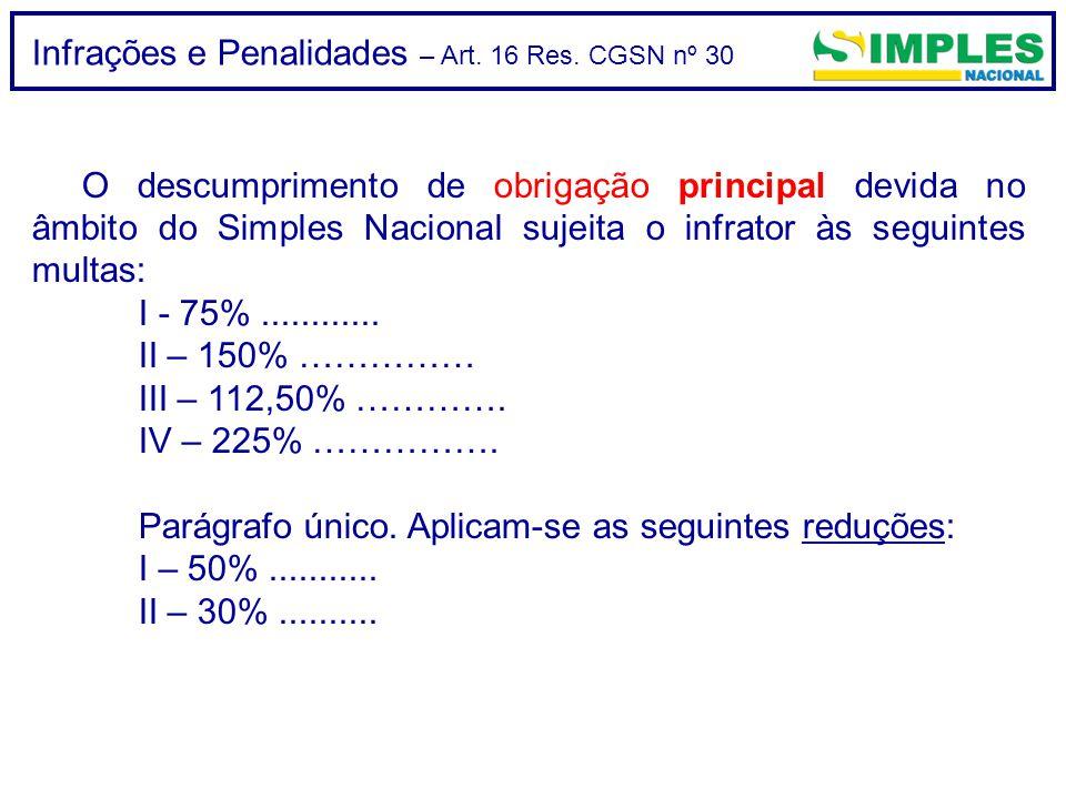 Infrações e Penalidades – Art. 16 Res. CGSN nº 30 O descumprimento de obrigação principal devida no âmbito do Simples Nacional sujeita o infrator às s