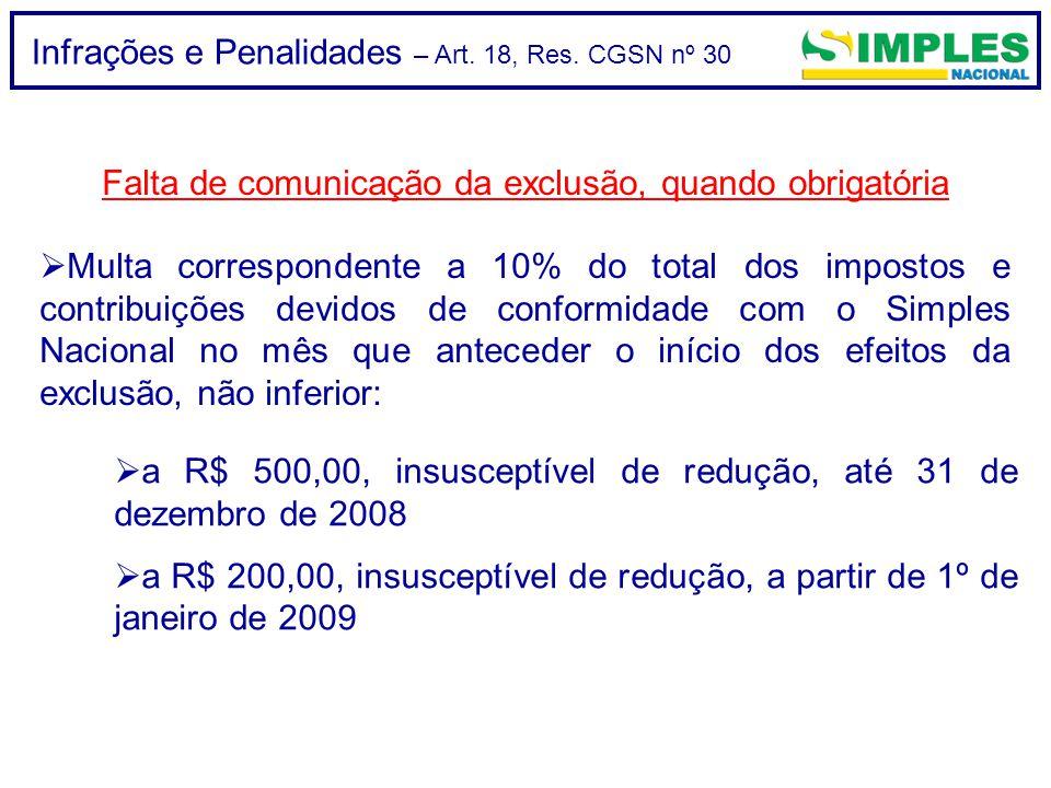 Infrações e Penalidades – Art. 18, Res. CGSN nº 30 Falta de comunicação da exclusão, quando obrigatória  Multa correspondente a 10% do total dos impo