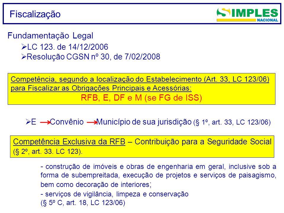 Fiscalização Fundamentação Legal  LC 123. de 14/12/2006  Resolução CGSN nº 30, de 7/02/2008 Competência, segundo a localização do Estabelecimento (A