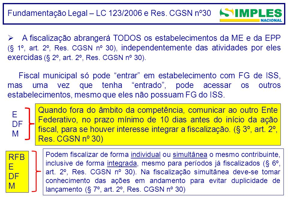 Fundamentação Legal – LC 123/2006 e Res.