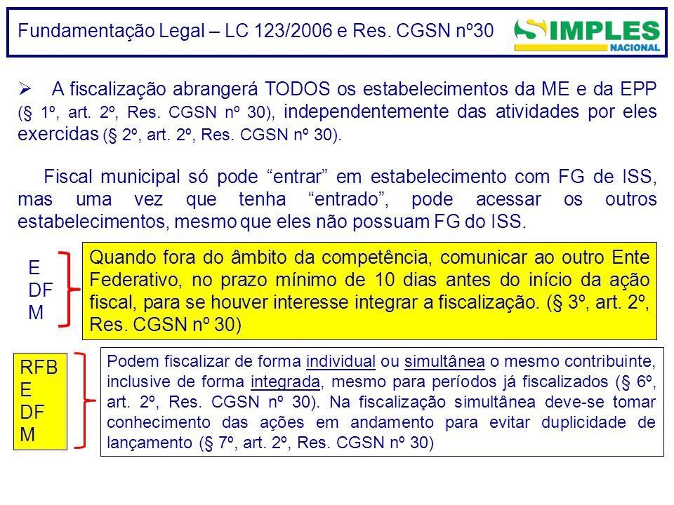 Fundamentação Legal – LC 123/2006 e Res. CGSN nº30  A fiscalização abrangerá TODOS os estabelecimentos da ME e da EPP (§ 1º, art. 2º, Res. CGSN nº 30