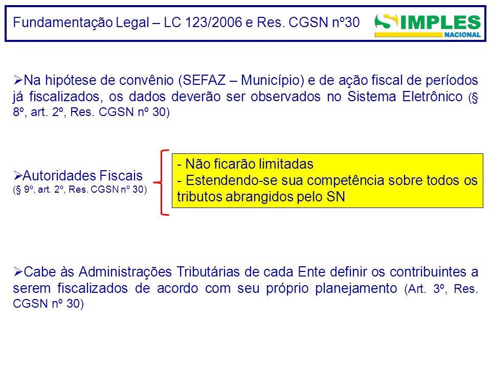 Fundamentação Legal – LC 123/2006 e Res. CGSN nº30  Na hipótese de convênio (SEFAZ – Município) e de ação fiscal de períodos já fiscalizados, os dado
