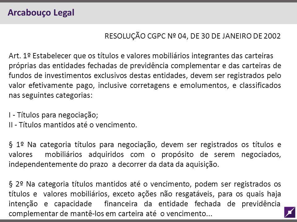 Arcabouço Legal RESOLUÇÃO CGPC Nº 04, DE 30 DE JANEIRO DE 2002 Art. 1º Estabelecer que os títulos e valores mobiliários integrantes das carteiras próp
