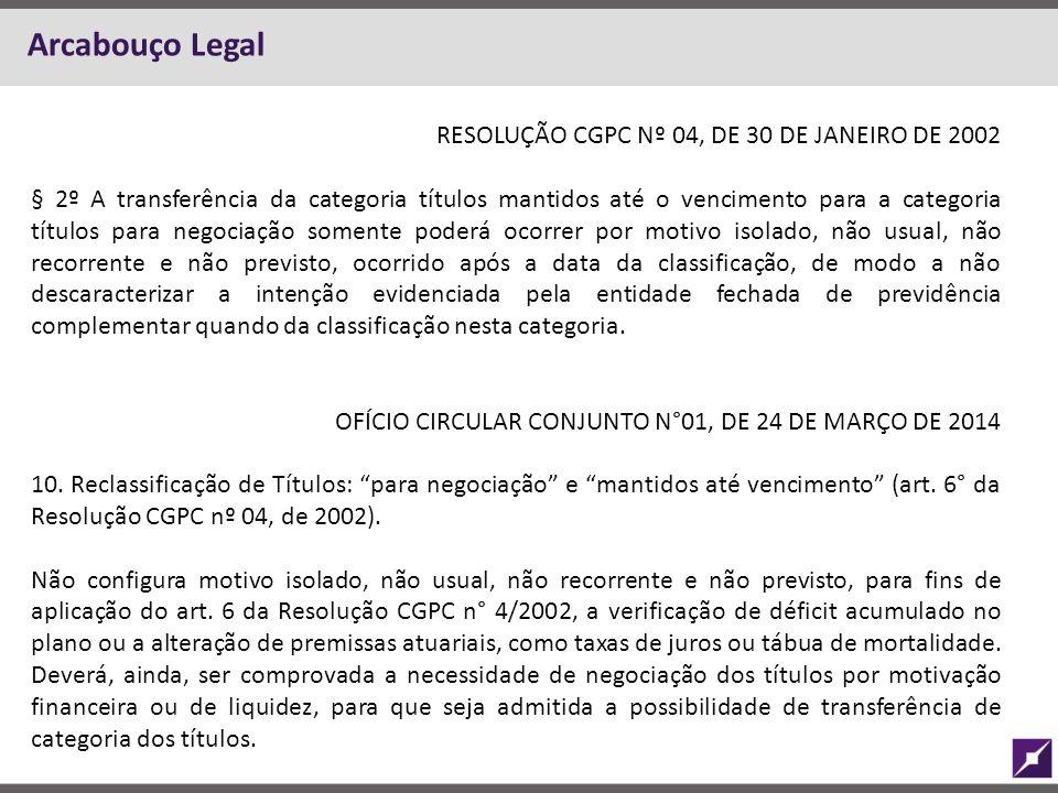 Arcabouço Legal RESOLUÇÃO CGPC Nº 04, DE 30 DE JANEIRO DE 2002 § 2º A transferência da categoria títulos mantidos até o vencimento para a categoria tí