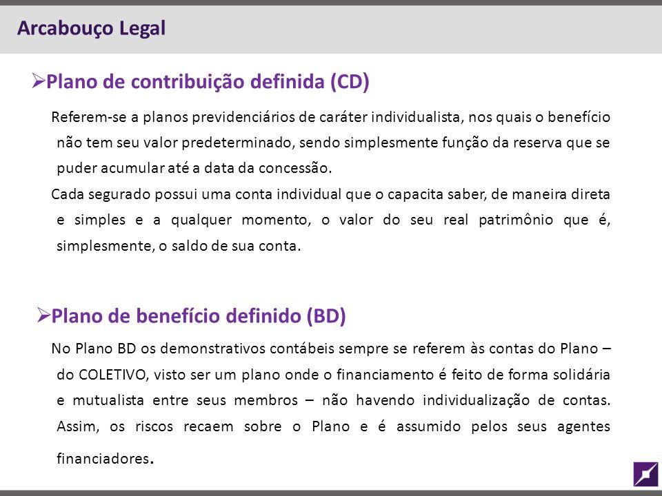 Arcabouço Legal  Plano de contribuição definida (CD ) Referem-se a planos previdenciários de caráter individualista, nos quais o benefício não tem se