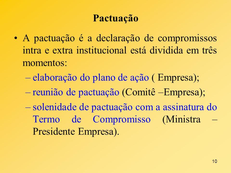 10 Pactuação A pactuação é a declaração de compromissos intra e extra institucional está dividida em três momentos: –elaboração do plano de ação ( Emp