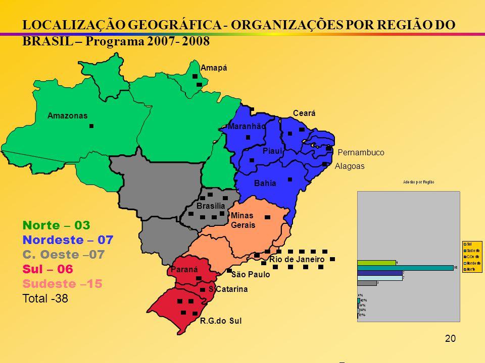 20 LOCALIZAÇÃO GEOGRÁFICA - ORGANIZAÇÕES POR REGIÃO DO BRASIL – Programa 2007- 2008 Pernambuco Bahia Minas Gerais Brasília Rio de Janeiro São Paulo R.