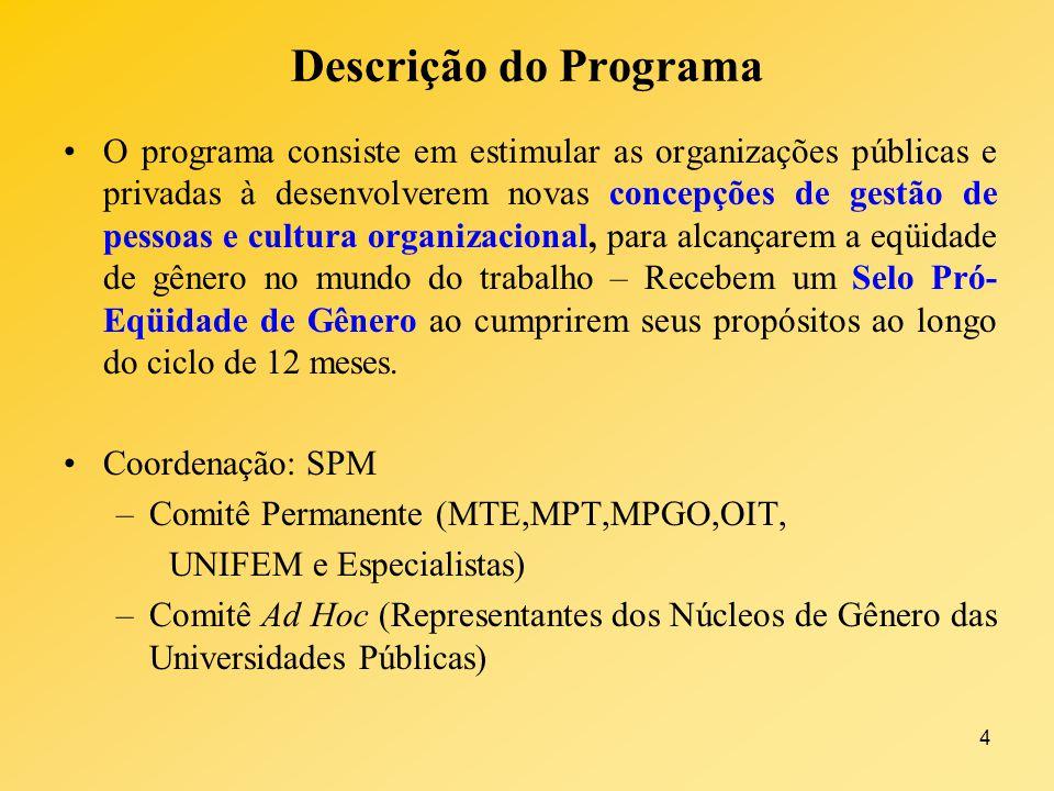 4 Descrição do Programa O programa consiste em estimular as organizações públicas e privadas à desenvolverem novas concepções de gestão de pessoas e c