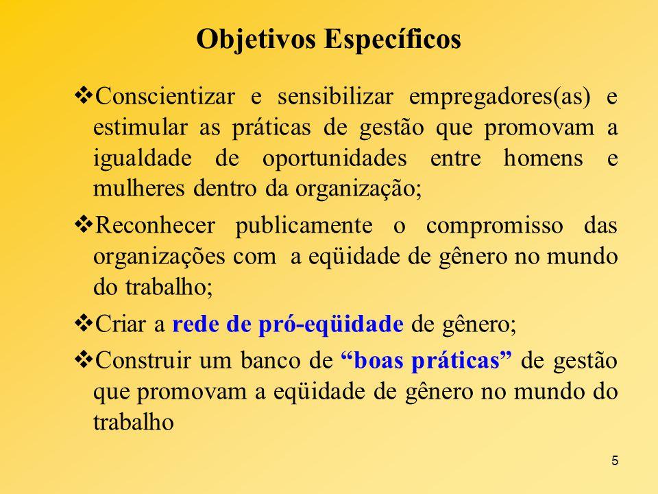 5 Objetivos Específicos  Conscientizar e sensibilizar empregadores(as) e estimular as práticas de gestão que promovam a igualdade de oportunidades en