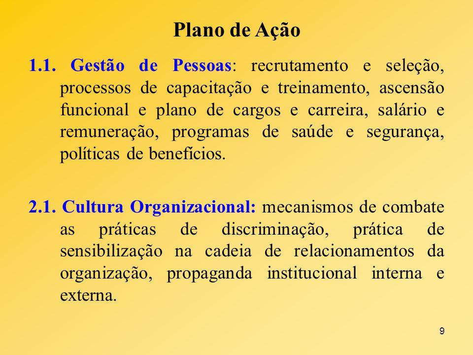 9 Plano de Ação 1.1. Gestão de Pessoas: recrutamento e seleção, processos de capacitação e treinamento, ascensão funcional e plano de cargos e carreir