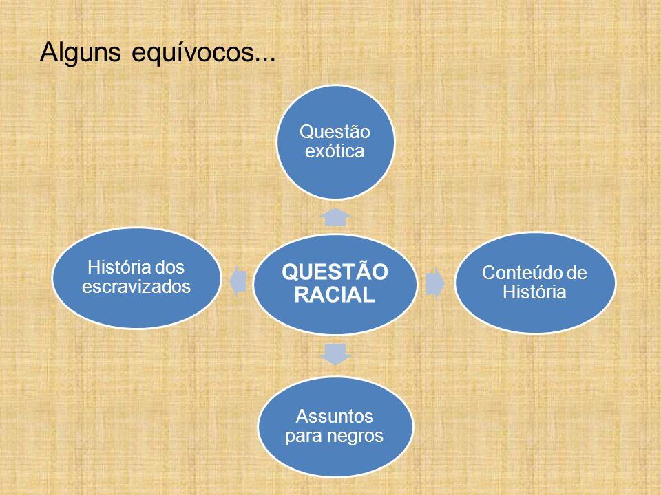 Alguns equívocos... QUESTÃO RACIAL Questão exótica Conteúdo de História Assuntos para negros História dos escravizados