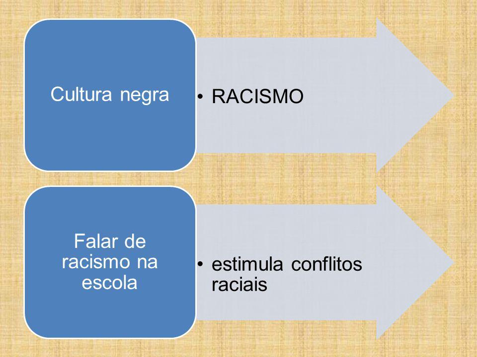 RACISMO Cultura negra estimula conflitos raciais Falar de racismo na escola