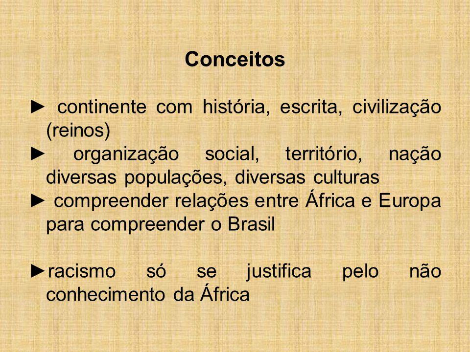 Conceitos ► continente com história, escrita, civilização (reinos) ► organização social, território, nação diversas populações, diversas culturas ► co