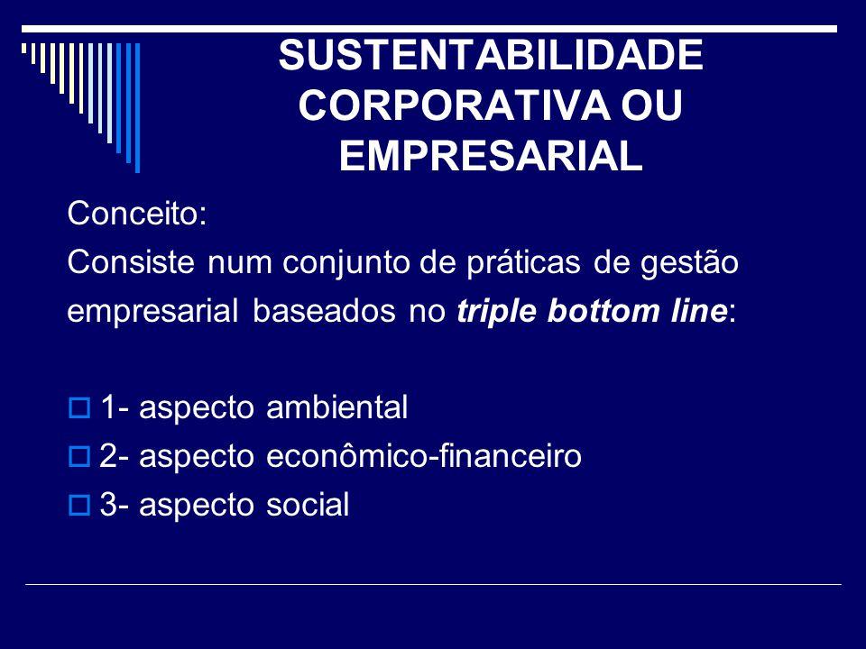 SUSTENTABILIDADE CORPORATIVA OU EMPRESARIAL Conceito: Consiste num conjunto de práticas de gestão empresarial baseados no triple bottom line:  1- asp