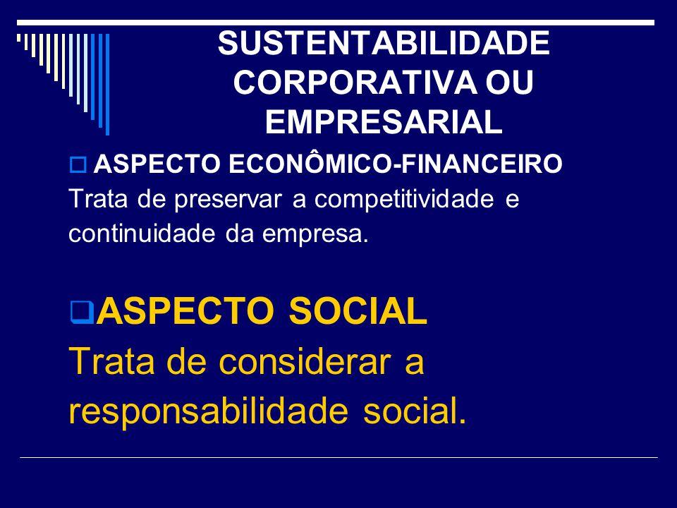 SUSTENTABILIDADE CORPORATIVA OU EMPRESARIAL  ASPECTO ECONÔMICO-FINANCEIRO Trata de preservar a competitividade e continuidade da empresa.  ASPECTO S