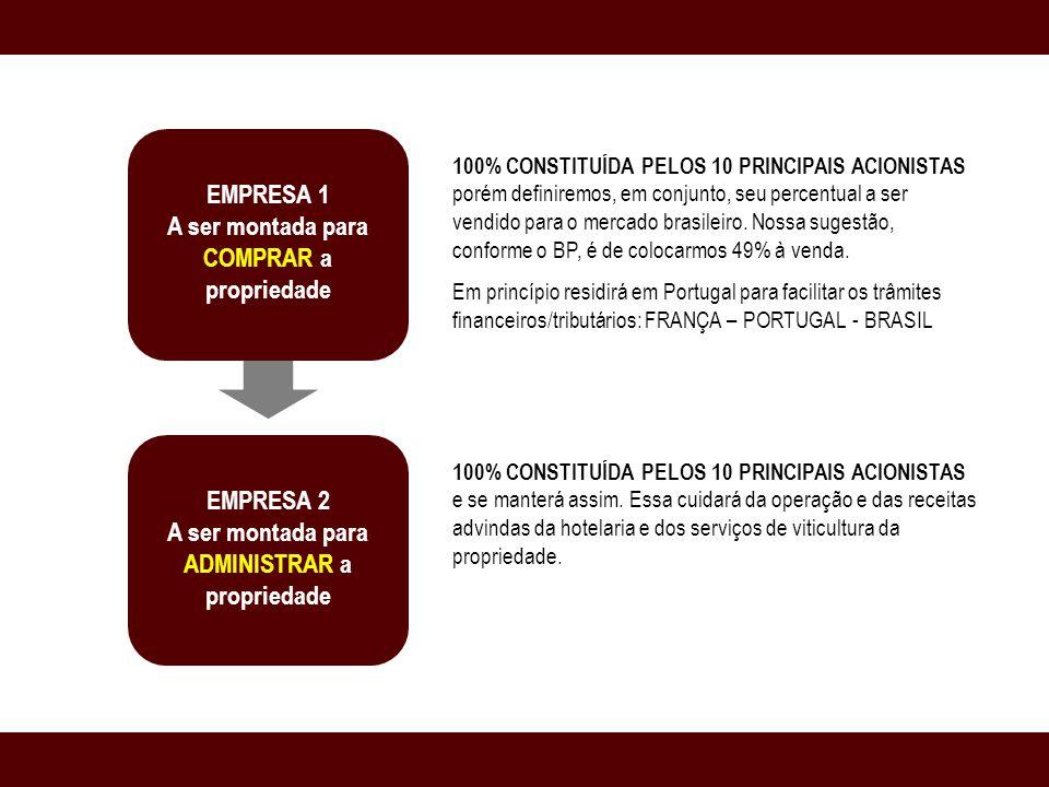 EMPRESA 1 A ser montada para COMPRAR a propriedade EMPRESA 2 A ser montada para ADMINISTRAR a propriedade 100% CONSTITUÍDA PELOS 10 PRINCIPAIS ACIONISTAS porém definiremos, em conjunto, seu percentual a ser vendido para o mercado brasileiro.