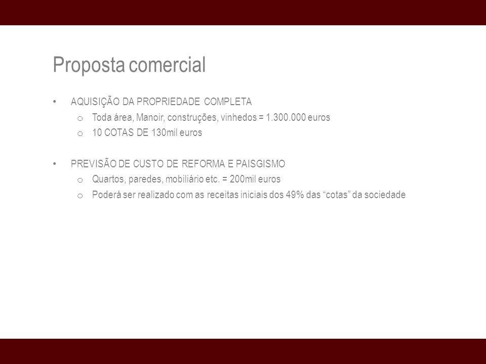 Proposta comercial AQUISIÇÃO DA PROPRIEDADE COMPLETA o Toda área, Manoir, construções, vinhedos = 1.300.000 euros o 10 COTAS DE 130mil euros PREVISÃO DE CUSTO DE REFORMA E PAISGISMO o Quartos, paredes, mobiliário etc.