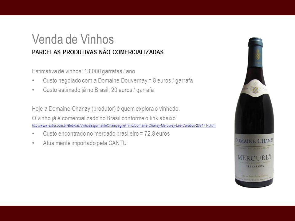 Venda de Vinhos PARCELAS PRODUTIVAS NÃO COMERCIALIZADAS Estimativa de vinhos: 13.000 garrafas / ano Custo negoiado com a Domaine Douvernay = 8 euros / garrafa Custo estimado já no Brasil: 20 euros / garrafa Hoje a Domaine Chanzy (produtor) é quem explora o vinhedo.