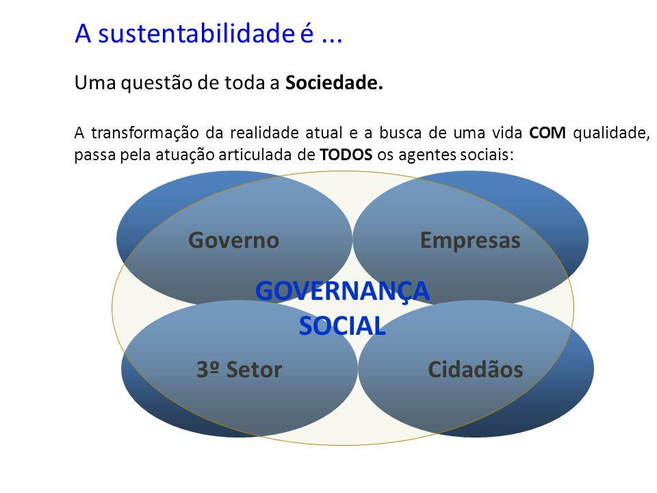 A sustentabilidade é... Uma questão de toda a Sociedade. A transformação da realidade atual e a busca de uma vida COM qualidade, passa pela atuação ar