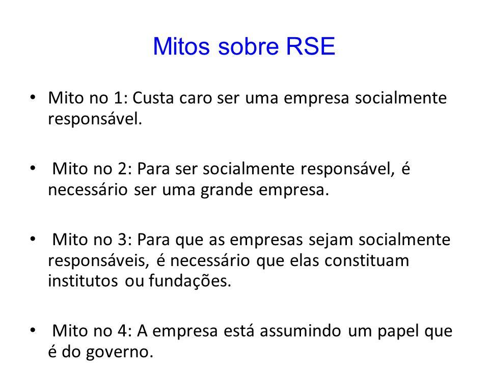 Mitos sobre RSE Mito no 1: Custa caro ser uma empresa socialmente responsável. Mito no 2: Para ser socialmente responsável, é necessário ser uma grand