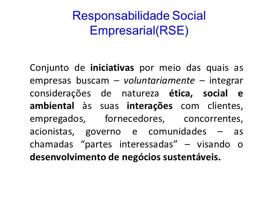 Conjunto de iniciativas por meio das quais as empresas buscam – voluntariamente – integrar considerações de natureza ética, social e ambiental às suas