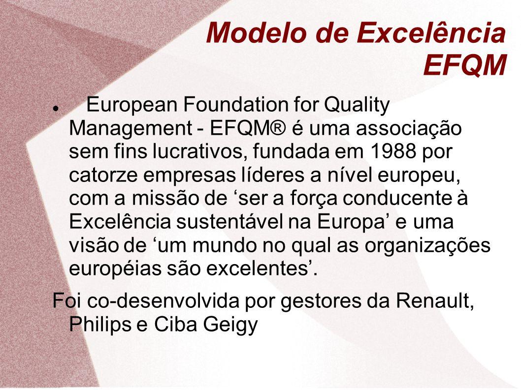 Modelo de Excelência EFQM European Foundation for Quality Management - EFQM® é uma associação sem fins lucrativos, fundada em 1988 por catorze empresa