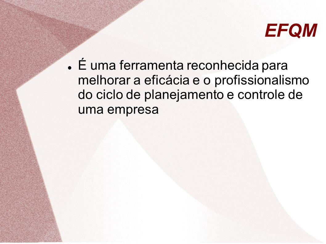 EFQM É uma ferramenta reconhecida para melhorar a eficácia e o profissionalismo do ciclo de planejamento e controle de uma empresa