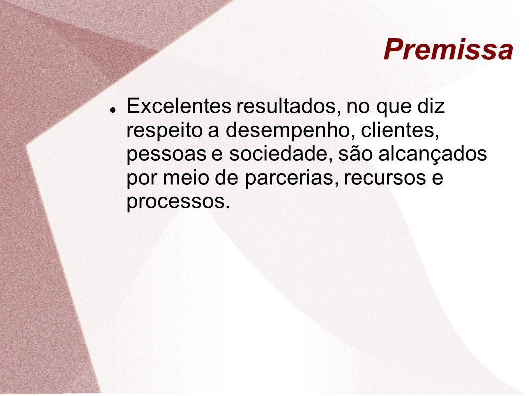 Premissa Excelentes resultados, no que diz respeito a desempenho, clientes, pessoas e sociedade, são alcançados por meio de parcerias, recursos e proc