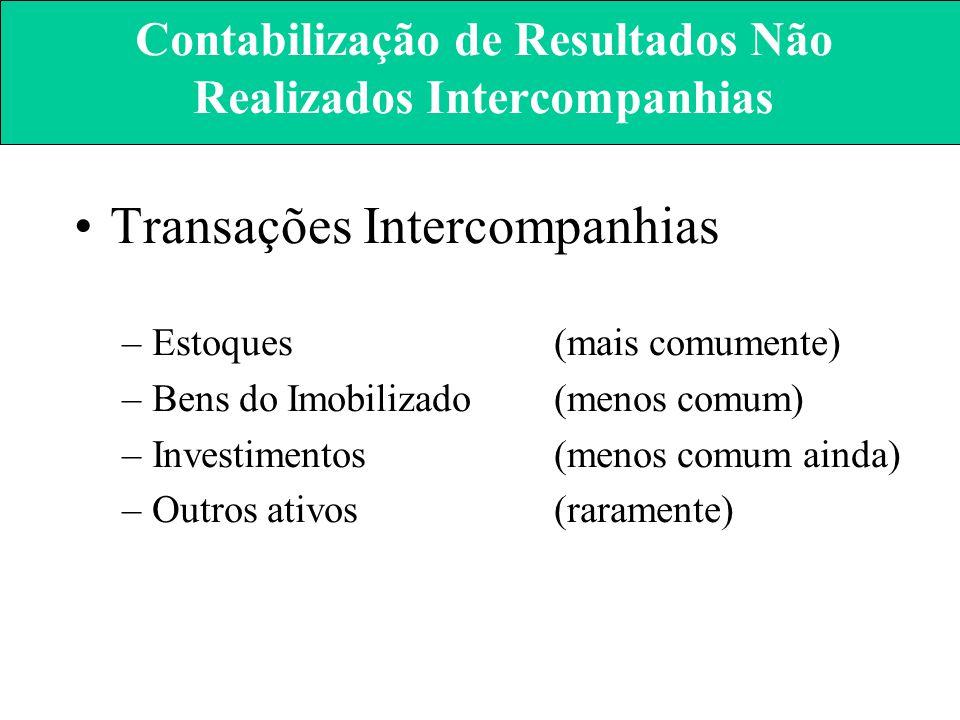 """Contabilização de Resultados Não Realizados Intercompanhias """"esta eliminação deve-se ao fato de que, somente se deve reconhecer o lucro em operações c"""