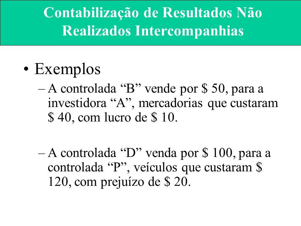 Contabilização de Resultados Não Realizados Intercompanhias Transações Intercompanhias –Estoques (mais comumente) –Bens do Imobilizado (menos comum) –