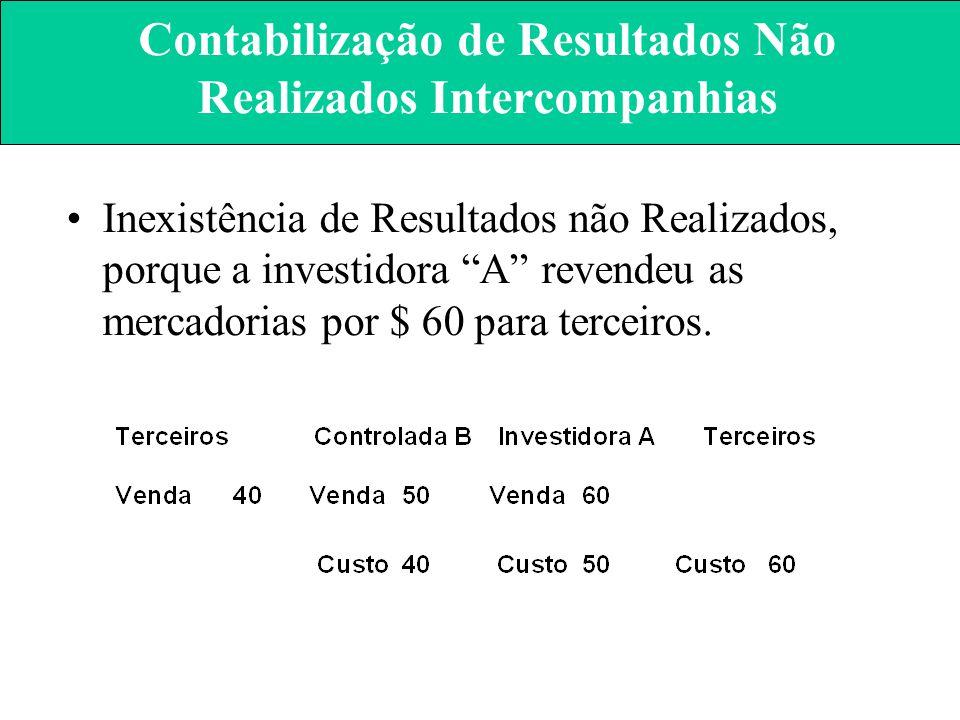 """Contabilização de Resultados Não Realizados Intercompanhias Exemplos –A controlada """"B"""" vende por $ 50, para a investidora """"A"""", mercadorias que custara"""