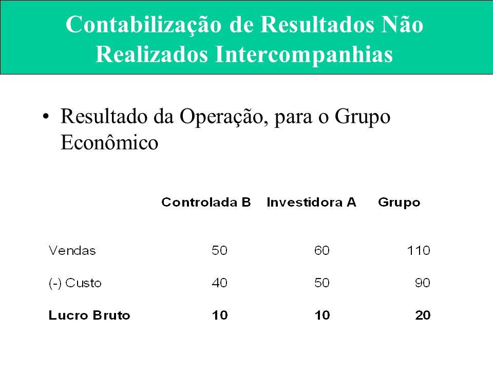 """Contabilização de Resultados Não Realizados Intercompanhias Inexistência de Resultados não Realizados, porque a investidora """"A"""" revendeu as mercadoria"""