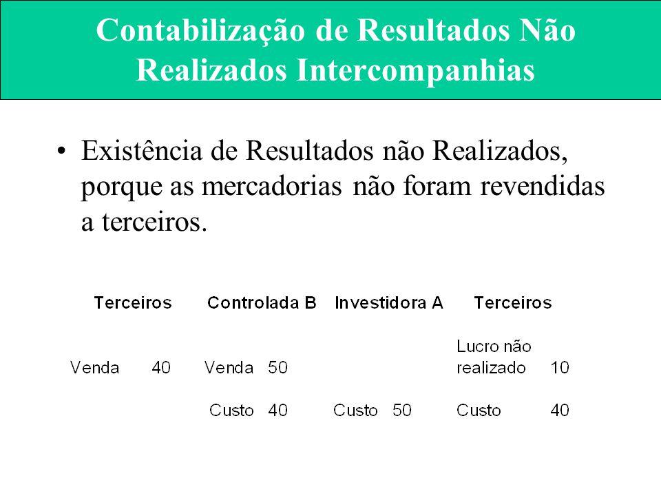 Contabilização de Resultados Não Realizados Intercompanhias Resultado da Operação, para o Grupo Econômico
