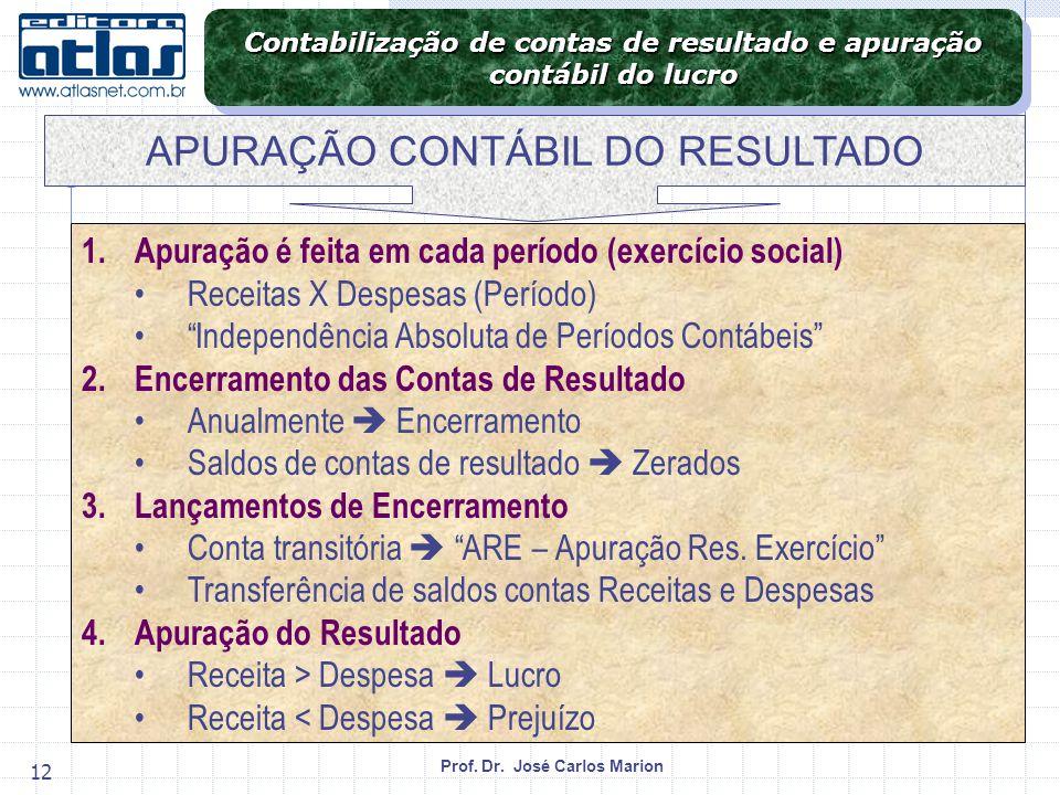 """Prof. Dr. José Carlos Marion 12 1.Apuração é feita em cada período (exercício social) Receitas X Despesas (Período) """"Independência Absoluta de Período"""