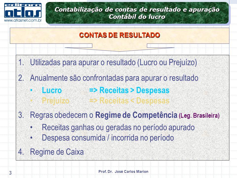 Prof. Dr. José Carlos Marion 3 1.Utilizadas para apurar o resultado (Lucro ou Prejuízo) 2.Anualmente são confrontadas para apurar o resultado Lucro =>