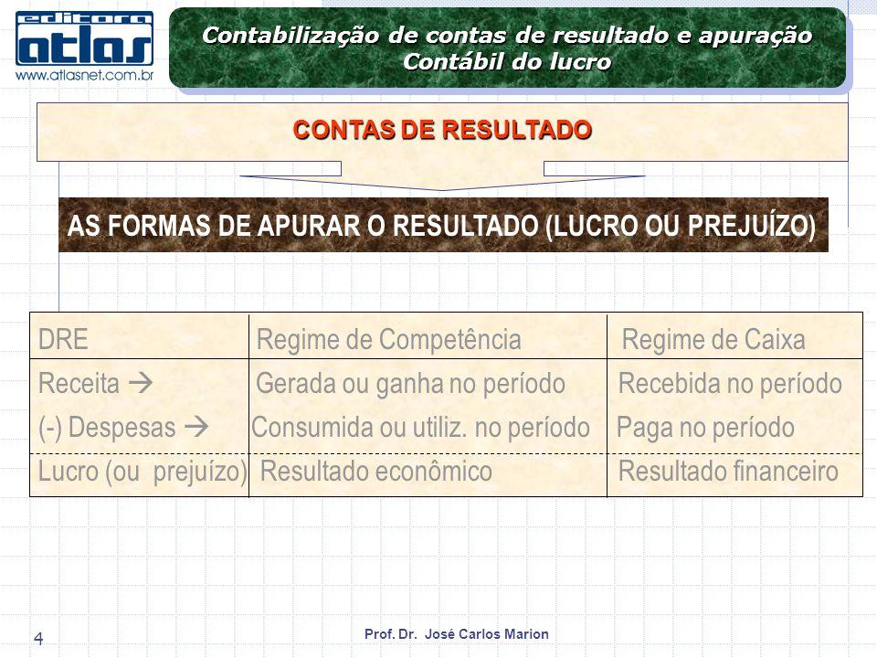 Prof. Dr. José Carlos Marion 4 AS FORMAS DE APURAR O RESULTADO (LUCRO OU PREJUÍZO) DRE Regime de Competência Regime de Caixa Receita  Gerada ou ganha