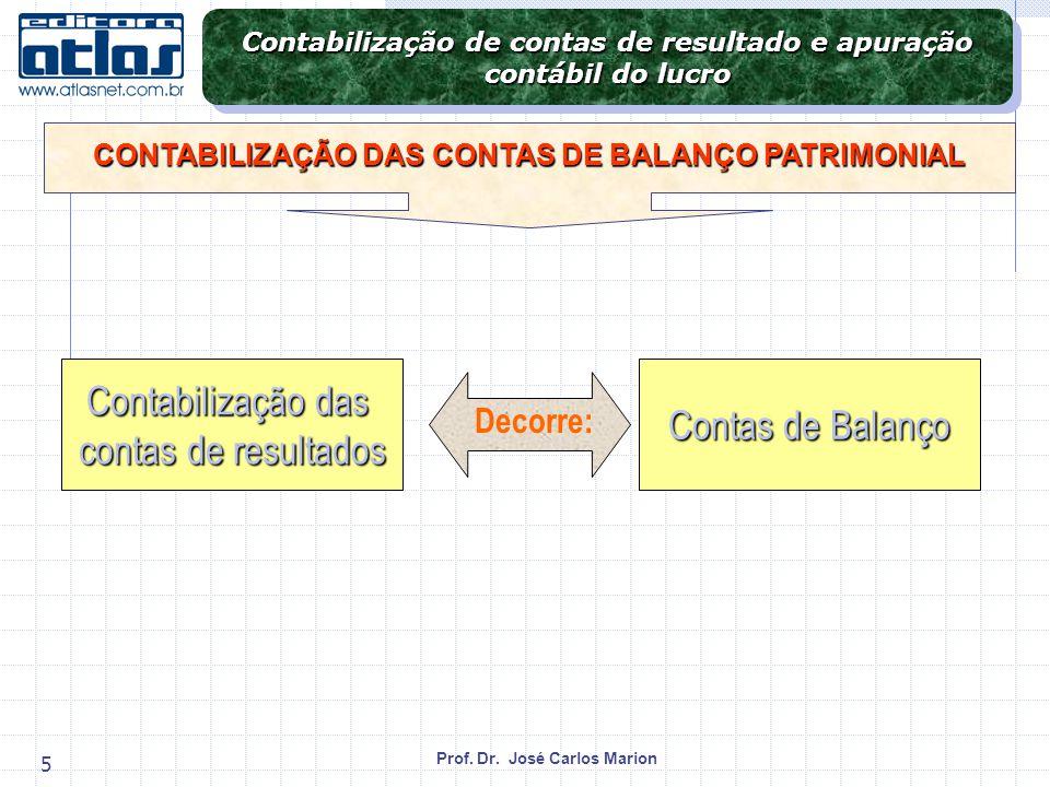 Prof. Dr. José Carlos Marion 5 Contabilização das contas de resultados Contas de Balanço Decorre: Contabilização de contas de resultado e apuração con