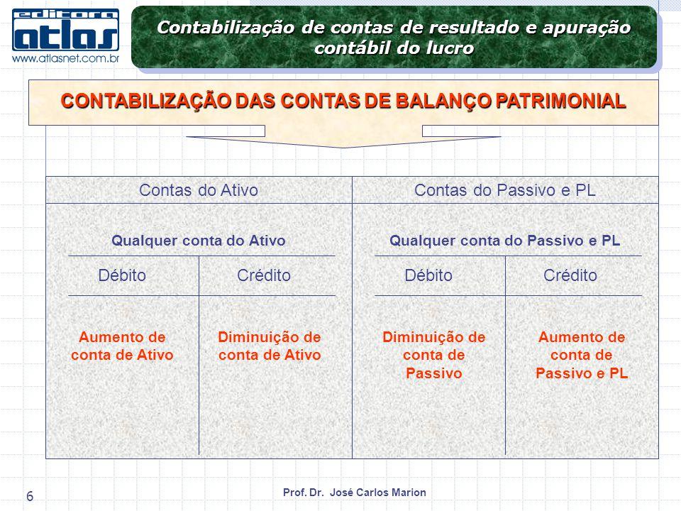 Prof. Dr. José Carlos Marion 6 Contabilização de contas de resultado e apuração contábil do lucro Contabilização de contas de resultado e apuração con
