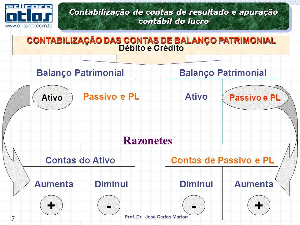 Prof. Dr. José Carlos Marion 7 Balanço Patrimonial Passivo e PLAtivo Passivo e PL Contas de Passivo e PL AumentaDiminui +- Balanço Patrimonial Passivo