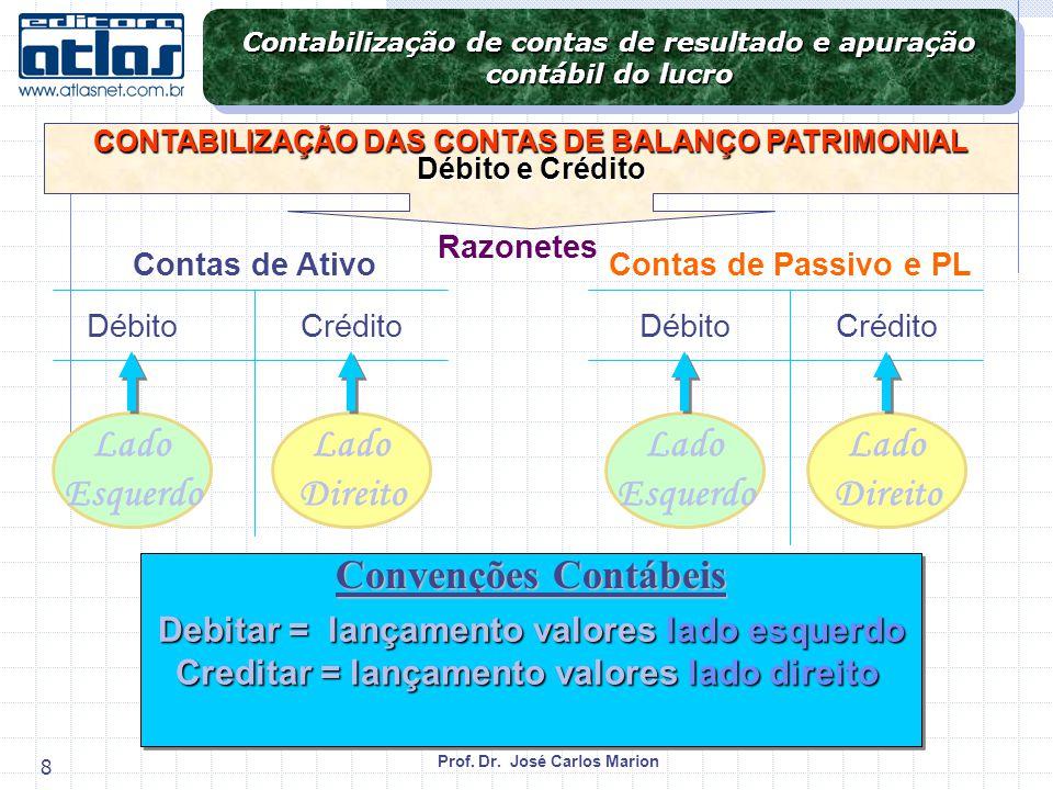 Prof. Dr. José Carlos Marion 8 Razonetes Contas de Ativo DébitoCrédito Lado Esquerdo Lado Direito DébitoCrédito Contas de Passivo e PL Lado Esquerdo L