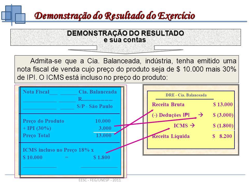 EESC - FEG/UNESP - 2011 Admita-se que a Cia. Balanceada, indústria, tenha emitido uma nota fiscal de venda cujo preço do produto seja de $ 10.000 mais