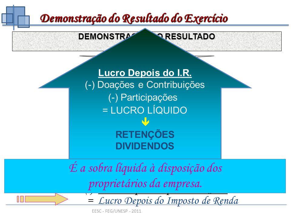 EESC - FEG/UNESP - 2011 DEMONSTRAÇÃO DO RESULTADO e sua contas Receitas Bruta (-) Deduções da Receita = Receita Líquida (-) Custos das Vendas = Lucro