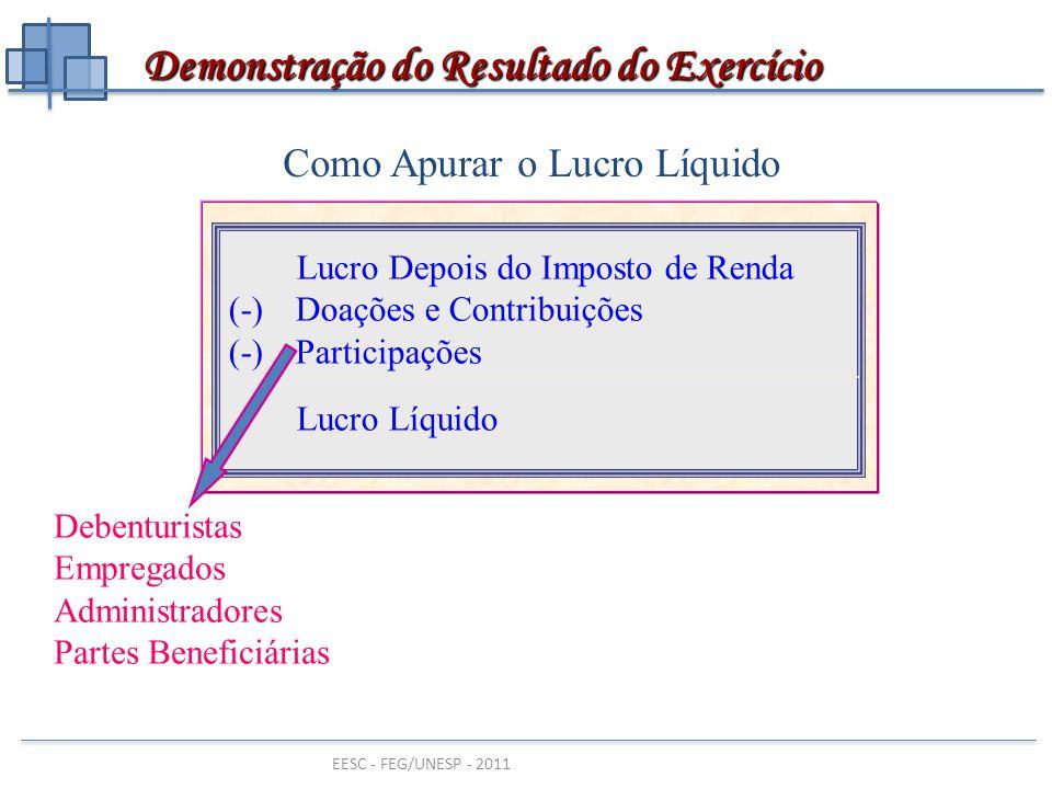 EESC - FEG/UNESP - 2011 Como Apurar o Lucro Líquido Lucro Depois do Imposto de Renda (-)Doações e Contribuições (-) Participações Lucro Líquido Debent